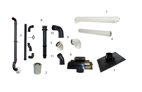 Flue Items